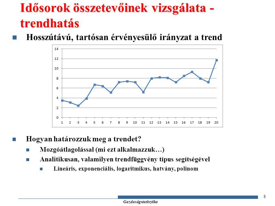 Gazdaságstatisztika 8 Hosszútávú, tartósan érvényesülő irányzat a trend Hogyan határozzuk meg a trendet? Mozgóátlagolással (mi ezt alkalmazzuk…) Anali
