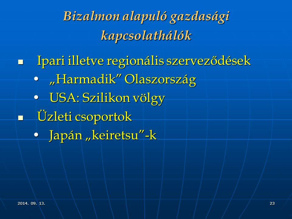 2014. 09. 13.2014. 09. 13.2014. 09. 13.23 Bizalmon alapuló gazdasági kapcsolathálók Ipari illetve regionális szerveződések Ipari illetve regionális sz