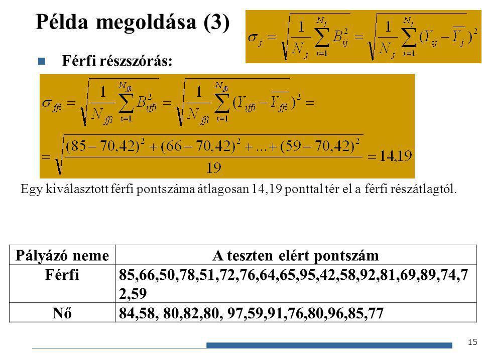 Gazdaságstatisztika, 2012 Példa megoldása (3) Férfi részszórás: 15 Egy kiválasztott férfi pontszáma átlagosan 14,19 ponttal tér el a férfi részátlagtó