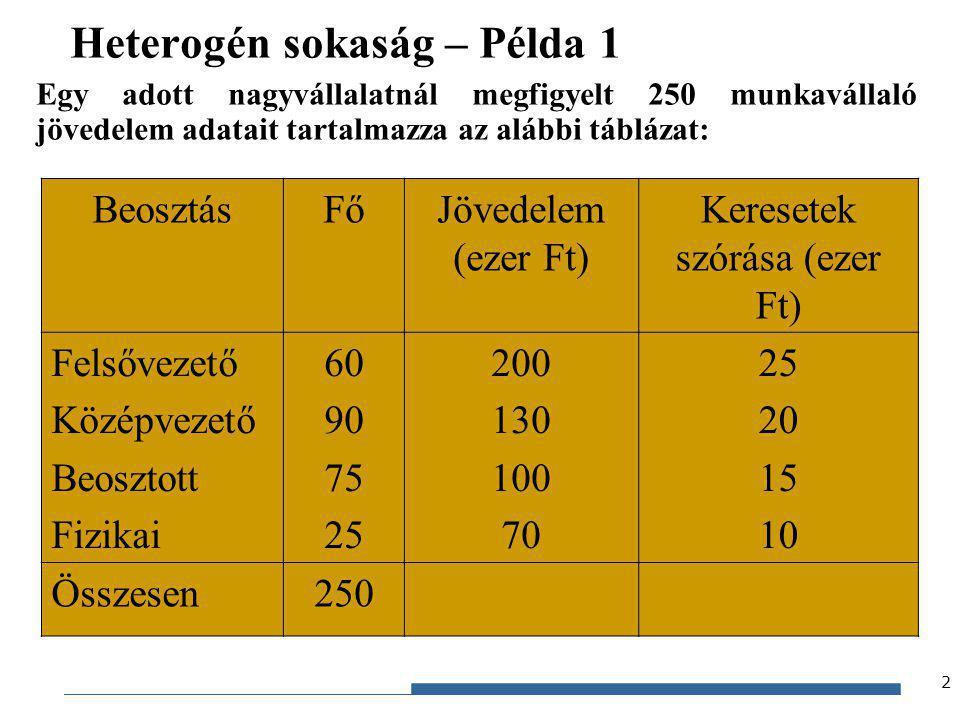 Gazdaságstatisztika, 2012 Heterogén sokaság – Példa 1 Egy adott nagyvállalatnál megfigyelt 250 munkavállaló jövedelem adatait tartalmazza az alábbi tá