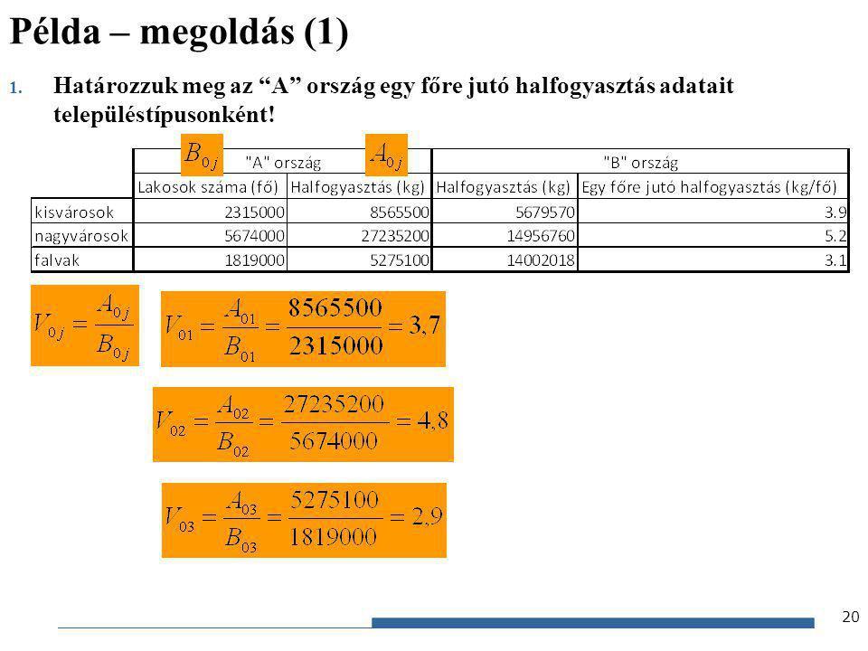 """Gazdaságstatisztika, 2012 1. Határozzuk meg az """"A"""" ország egy főre jutó halfogyasztás adatait településtípusonként! Példa – megoldás (1) 20"""