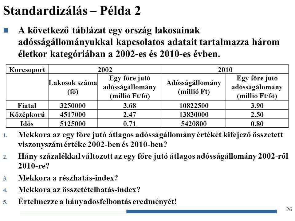 Gazdaságstatisztika, 2012 A következő táblázat egy ország lakosainak adósságállományukkal kapcsolatos adatait tartalmazza három életkor kategóriában a