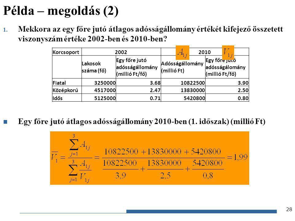 Gazdaságstatisztika, 2012 Korcsoport20022010 Lakosok száma (fő) Egy főre jutó adósságállomány (millió Ft/fő) Adósságállomány (millió Ft) Egy főre jutó