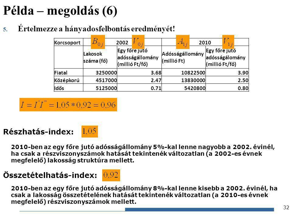 Gazdaságstatisztika, 2012 5. Értelmezze a hányadosfelbontás eredményét! Korcsoport20022010 Lakosok száma (fő) Egy főre jutó adósságállomány (millió Ft