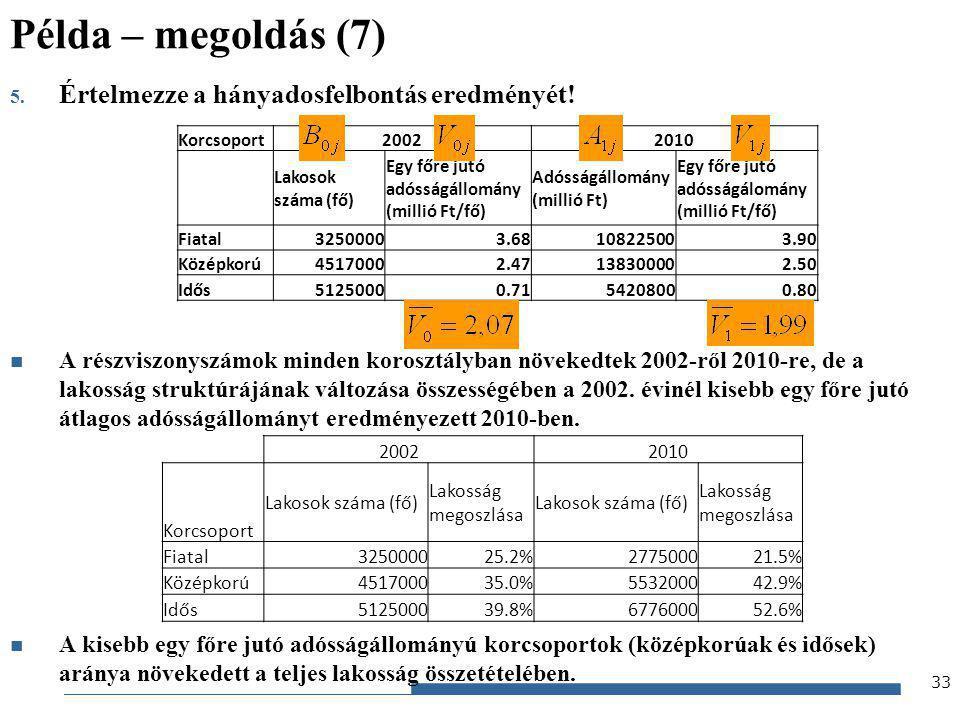 Gazdaságstatisztika, 2012 5. Értelmezze a hányadosfelbontás eredményét! A részviszonyszámok minden korosztályban növekedtek 2002-ről 2010-re, de a lak