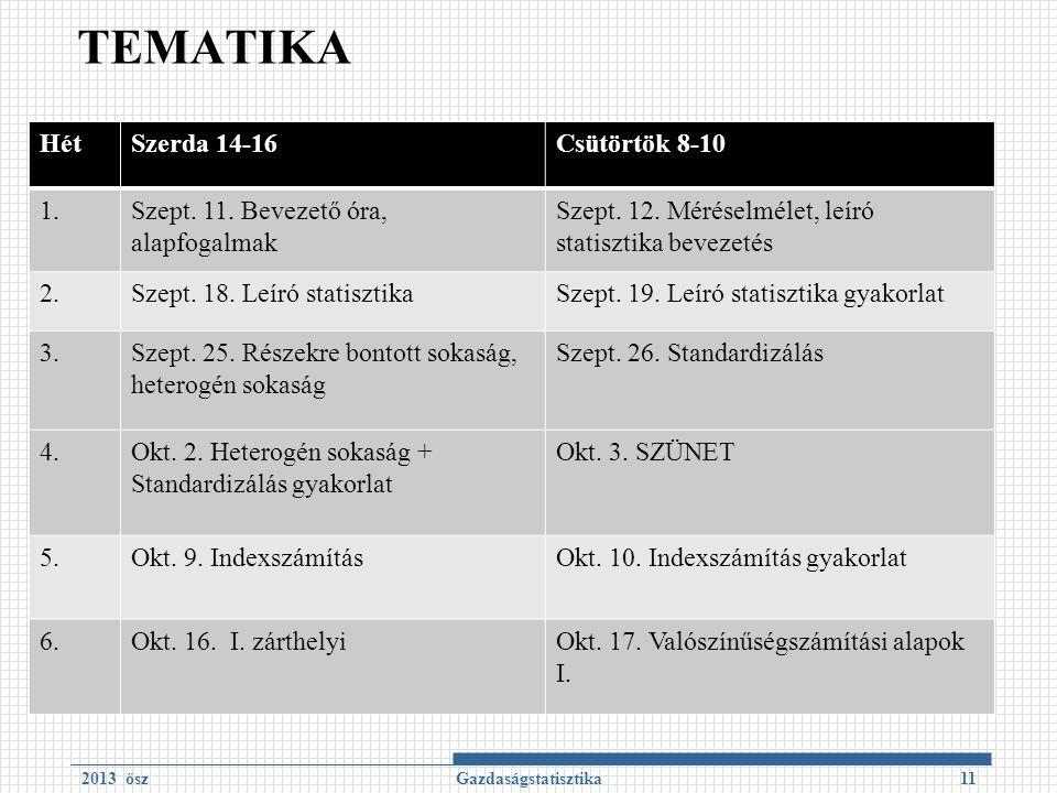 TEMATIKA 2013 őszGazdaságstatisztika11 HétSzerda 14-16Csütörtök 8-10 1.Szept.