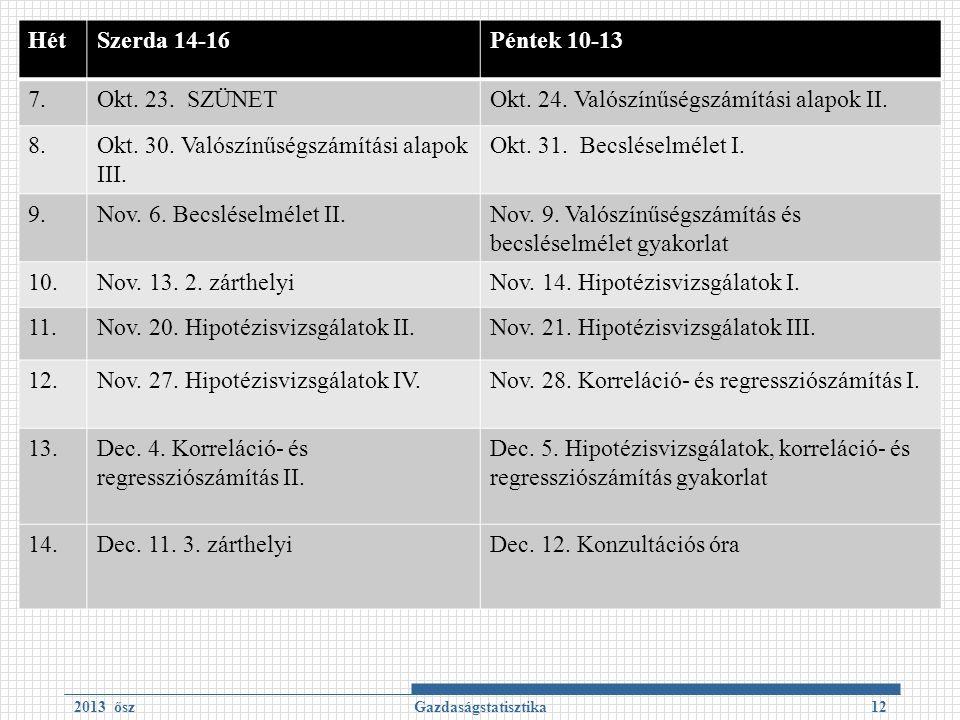 2013 őszGazdaságstatisztika12 HétSzerda 14-16Péntek 10-13 7.Okt. 23. SZÜNETOkt. 24. Valószínűségszámítási alapok II. 8.Okt. 30. Valószínűségszámítási