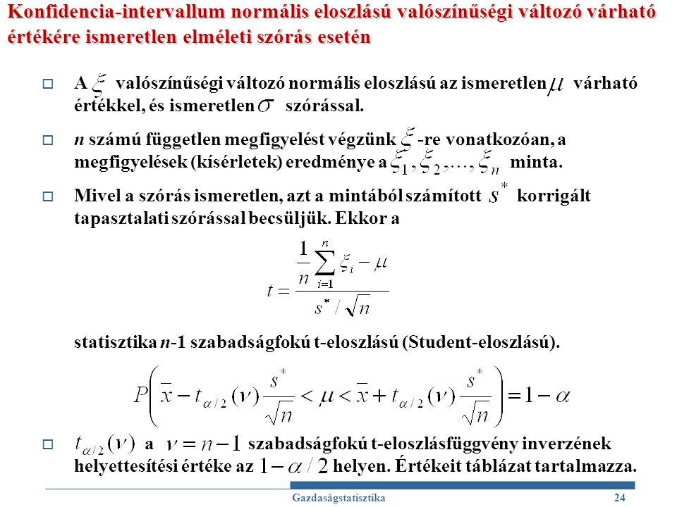 Konfidencia-intervallum normális eloszlású valószínűségi változó várható értékére ismeretlen elméleti szórás esetén  A valószínűségi változó normális