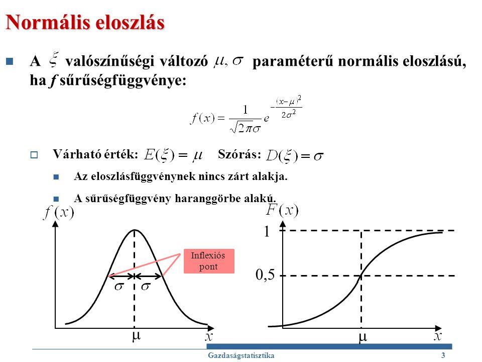 Normális eloszlás A valószínűségi változó paraméterű normális eloszlású, ha f sűrűségfüggvénye:  Várható érték: Szórás: Az eloszlásfüggvénynek nincs