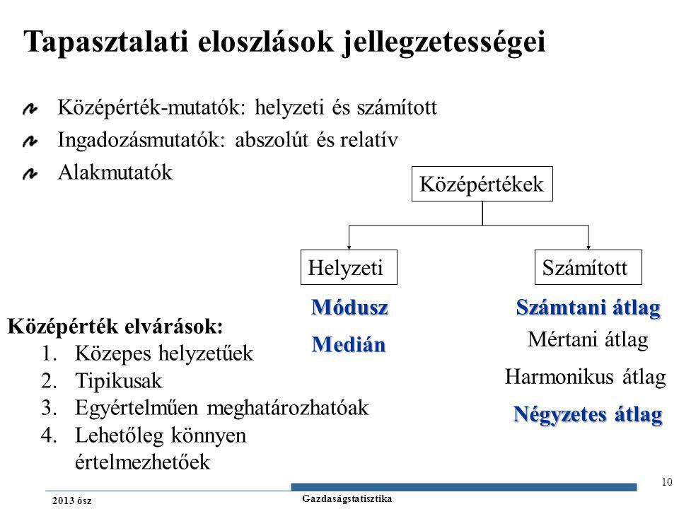 Gazdaságstatisztika 2013 ősz Tapasztalati eloszlások jellegzetességei Középérték-mutatók: helyzeti és számított Ingadozásmutatók: abszolút és relatív