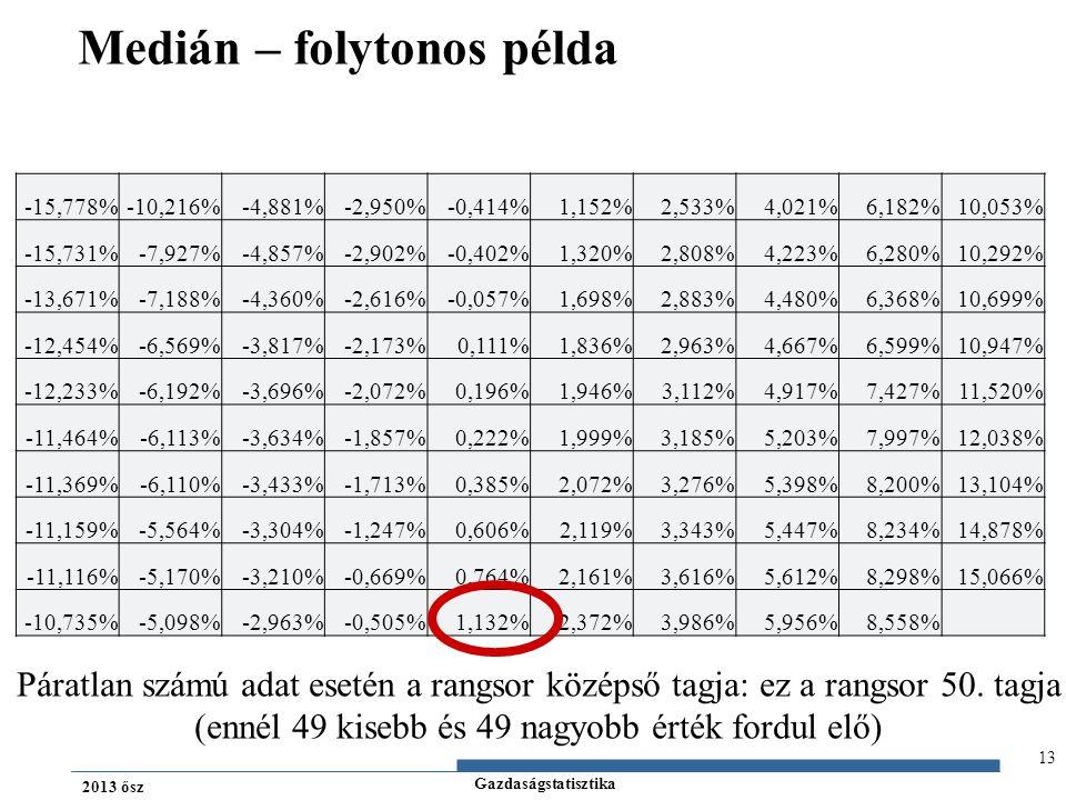 Gazdaságstatisztika 2013 ősz Medián – folytonos példa 13 -15,778%-10,216%-4,881%-2,950%-0,414%1,152%2,533%4,021%6,182%10,053% -15,731%-7,927%-4,857%-2