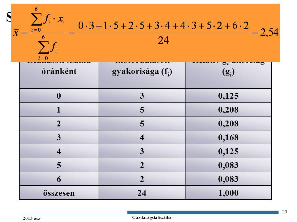 Gazdaságstatisztika 2013 ősz Számtani átlag –diszkrét példa Leállások száma óránként Előfordulások gyakorisága (f i ) Relatív gyakoriság (g i ) 030,12