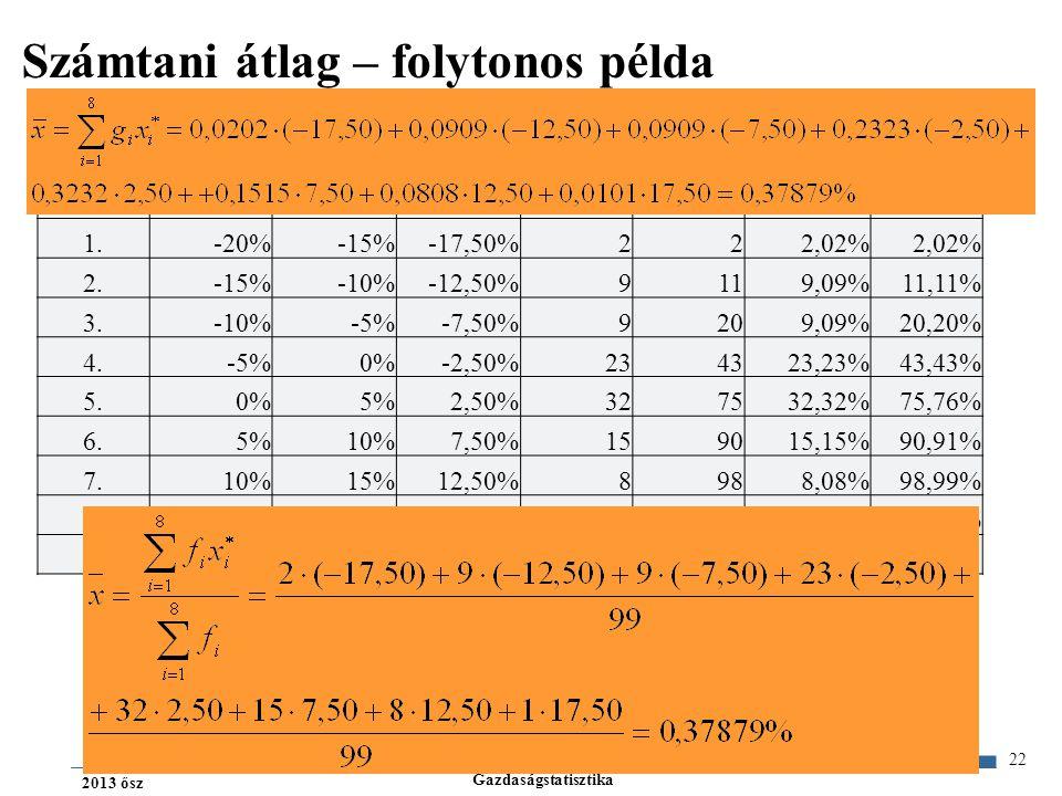 Gazdaságstatisztika 2013 ősz 22 Számtani átlag – folytonos példa No. osztály Osztály- köz fifi fi'fi'g i [%]g i ' [%] Alsó határ Felső határ 1.-20%-15