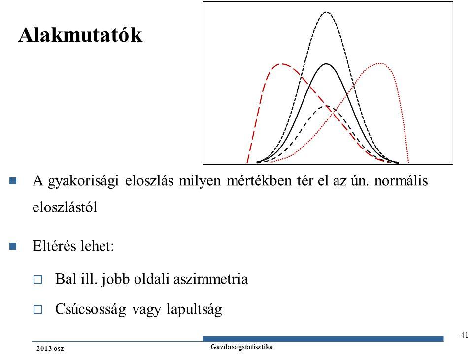 Gazdaságstatisztika 2013 ősz Alakmutatók A gyakorisági eloszlás milyen mértékben tér el az ún. normális eloszlástól Eltérés lehet:  Bal ill. jobb old