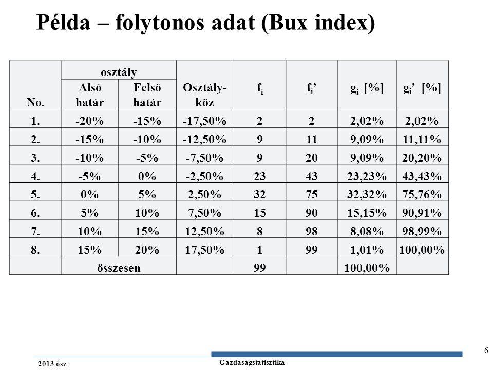 Gazdaságstatisztika 2013 ősz Módusz – folytonos példa 17 Folytonos esetben a legnagyobb gyakoriságú osztály tartalmazza.
