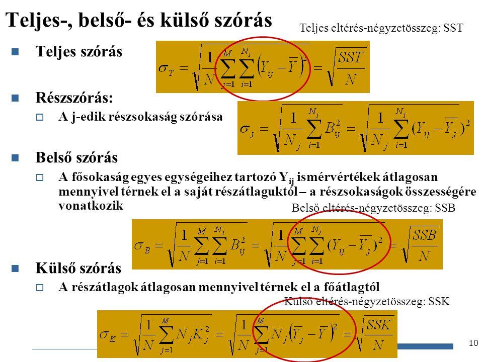 Gazdaságstatisztika, 2012 Mivel így 11 A teljes-, a belső- és a külső variancia kapcsolata