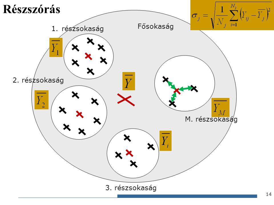 Gazdaságstatisztika, 2012 Fősokaság 1.részsokaság 2.