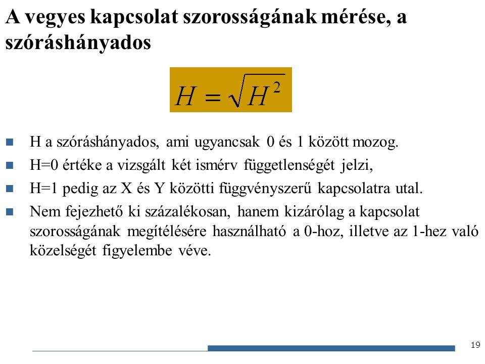 Gazdaságstatisztika, 2012 Példa Ismeretes, hogy a budapesti lakótelepeken a lakásárak különböző tényezők következtében lényegesen eltérnek egymástól.