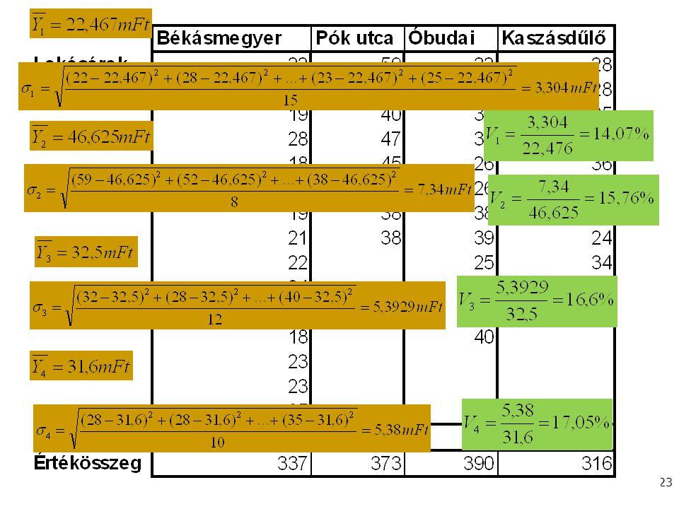 Gazdaságstatisztika, 2012 24