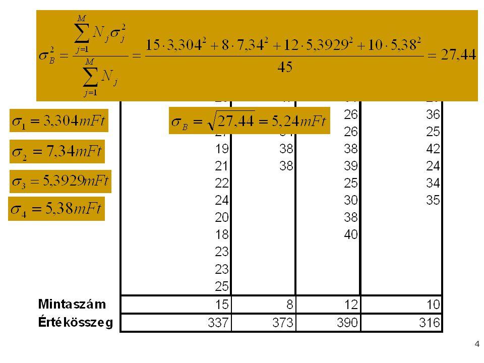 Gazdaságstatisztika, 2012 25