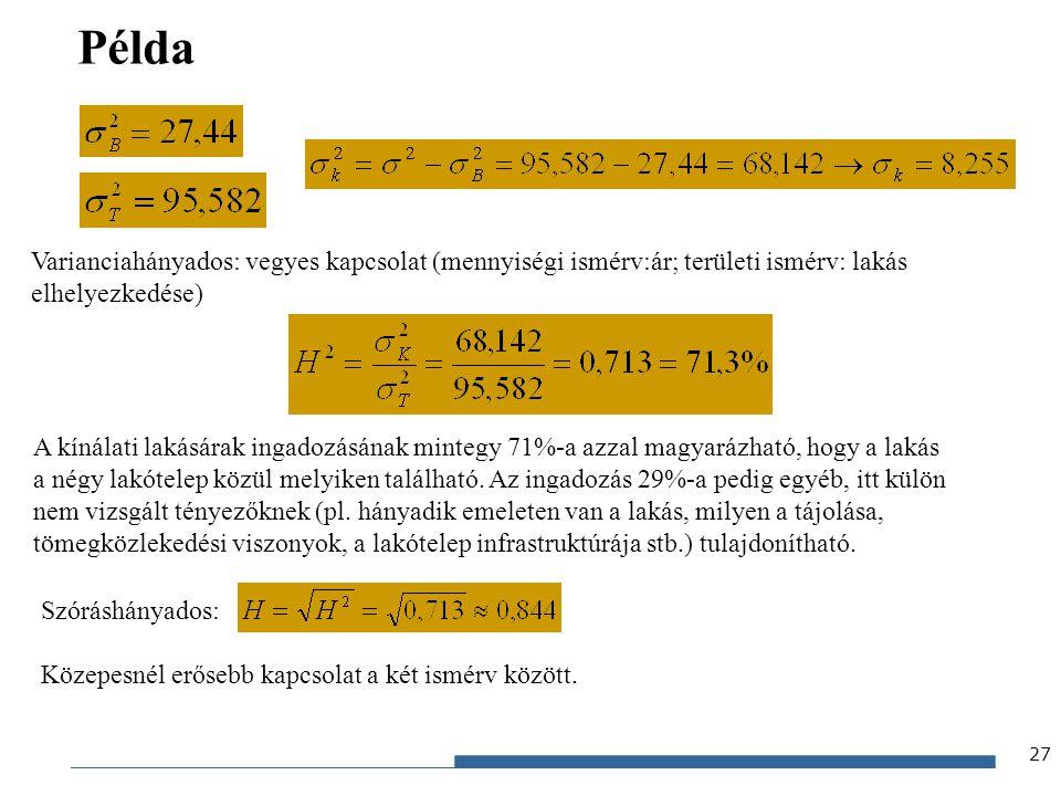 Gazdaságstatisztika, 2012 Példa 27 A kínálati lakásárak ingadozásának mintegy 71%-a azzal magyarázható, hogy a lakás a négy lakótelep közül melyiken található.