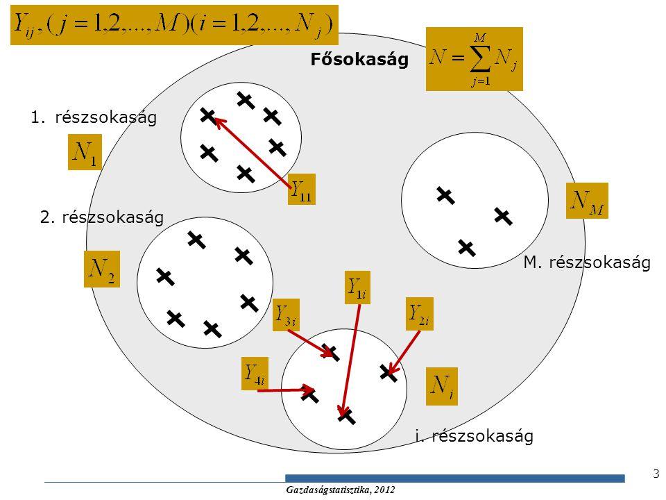 Gazdaságstatisztika, 2012 Rész- és főátlagok 4 Fősokaság 1.részsokaság 2.