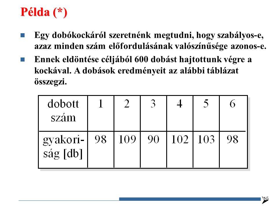  15 Egy dobókockáról szeretnénk megtudni, hogy szabályos-e, azaz minden szám előfordulásának valószínűsége azonos-e. Ennek eldöntése céljából 600 dob