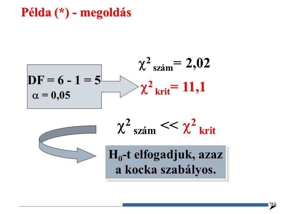 DF = 6 - 1 = 5  = 0,05  2 krit = 11,1  2 szám = 2,02  2 szám <<  2 krit H 0 -t elfogadjuk, azaz a kocka szabályos.  19 Példa (*) - megoldás