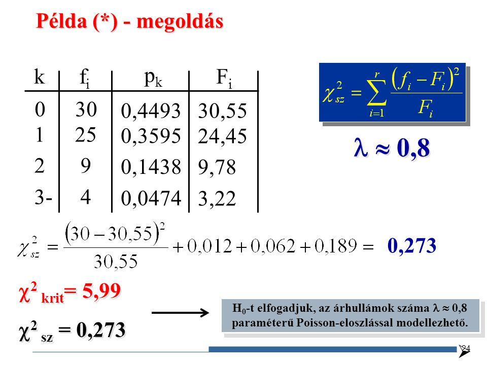  2 krit = 5,99  2 sz = 0,273  2 krit = 5,99  2 sz = 0,273 kf i F i pkpk 030 125 2 9 3- 4  0,8 0,4493 0,3595 0,1438 0,0474 30,55 24,45 9,78 3,22 