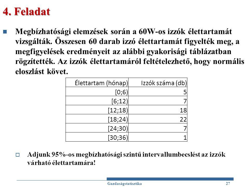 4. Feladat Megbízhatósági elemzések során a 60W-os izzók élettartamát vizsgálták. Összesen 60 darab izzó élettartamát figyelték meg, a megfigyelések e
