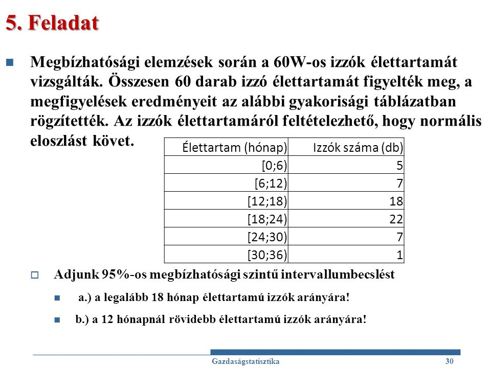 5. Feladat Megbízhatósági elemzések során a 60W-os izzók élettartamát vizsgálták. Összesen 60 darab izzó élettartamát figyelték meg, a megfigyelések e