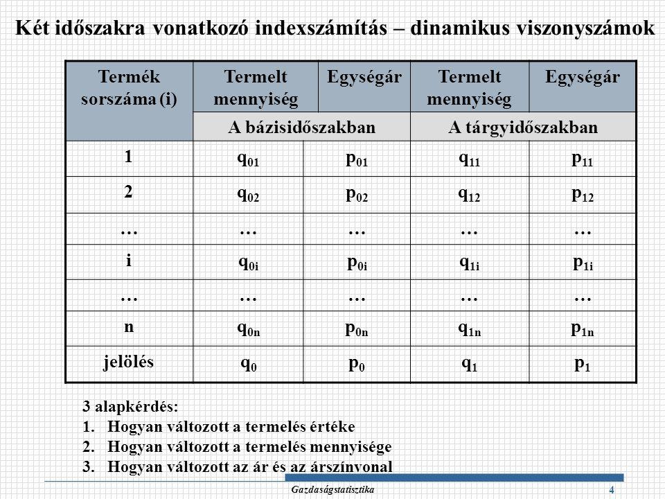 Gazdaságstatisztika 5 Egy elektronikai cikkeket forgalmazó vállalat forgalma 4 különböző mosógépből a 2005-2006 években Termék típusa Eladott mennyiség (db) Egységár (Ft/db)Eladás értéke (ezer Ft) aggregátumok 2005 (q 0 ) 2006 (q 1 ) 2005 (p 0 ) 2006 (p 1 ) 2005 (q 0 ∙p 0 ) 2006 (q 1 ∙p 1 ) EWW 16781 W 4339745007780032035003034200 ZWQ 51003634876008950031536003043000 LAVAMAT 47280 4942687006950033663002919000 L 473305648598006120033488002937600 Összesen184163--1307220011933800 Példa
