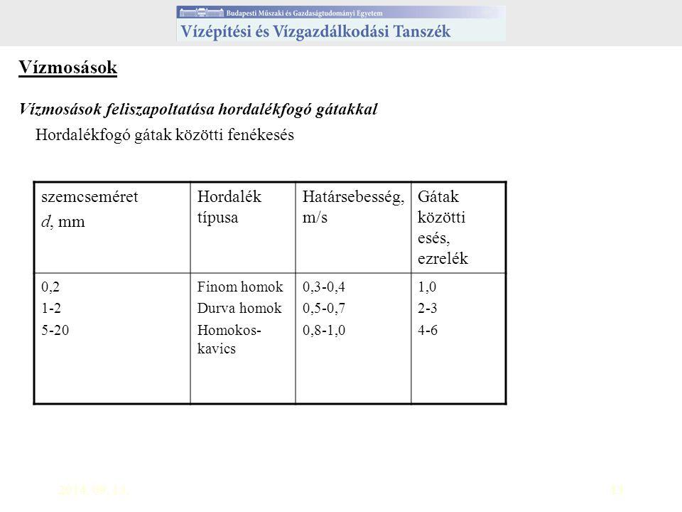 2014. 09. 13.13 Vízmosások Vízmosások feliszapoltatása hordalékfogó gátakkal Hordalékfogó gátak közötti fenékesés szemcseméret d, mm Hordalék típusa H