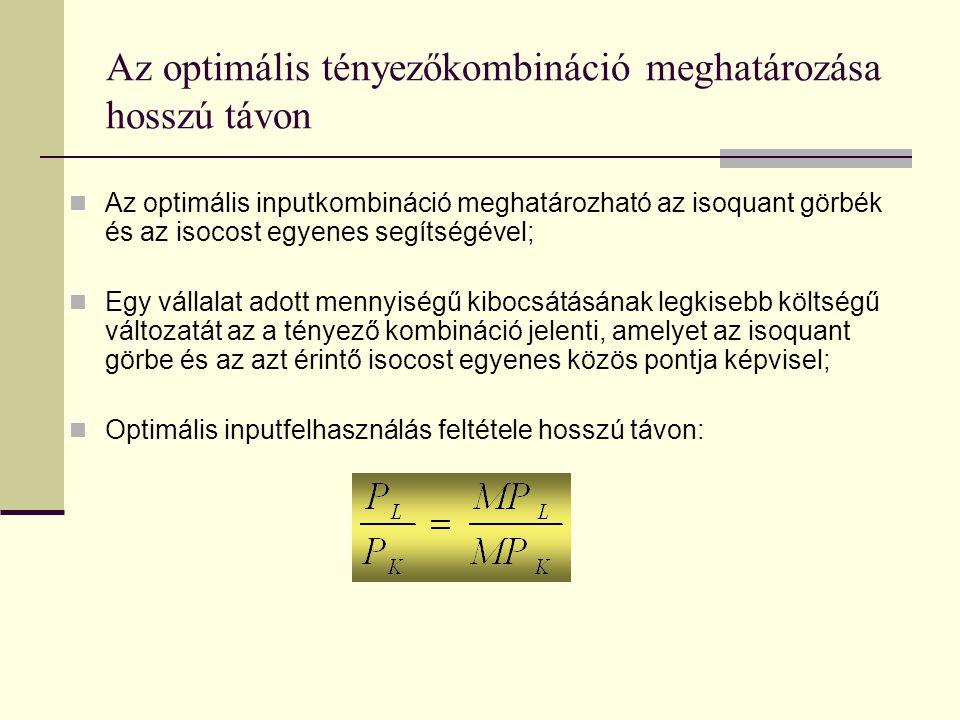 Az optimális tényezőkombináció meghatározása hosszú távon Az optimális inputkombináció meghatározható az isoquant görbék és az isocost egyenes segítsé