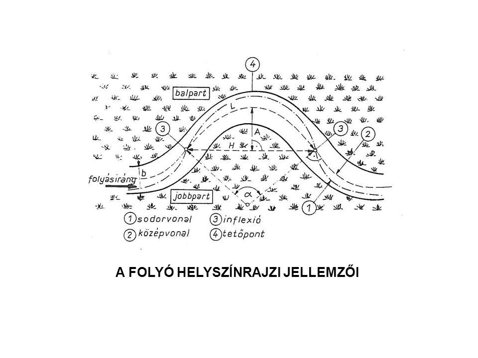 A FOLYÓ HELYSZÍNRAJZI JELLEMZŐI