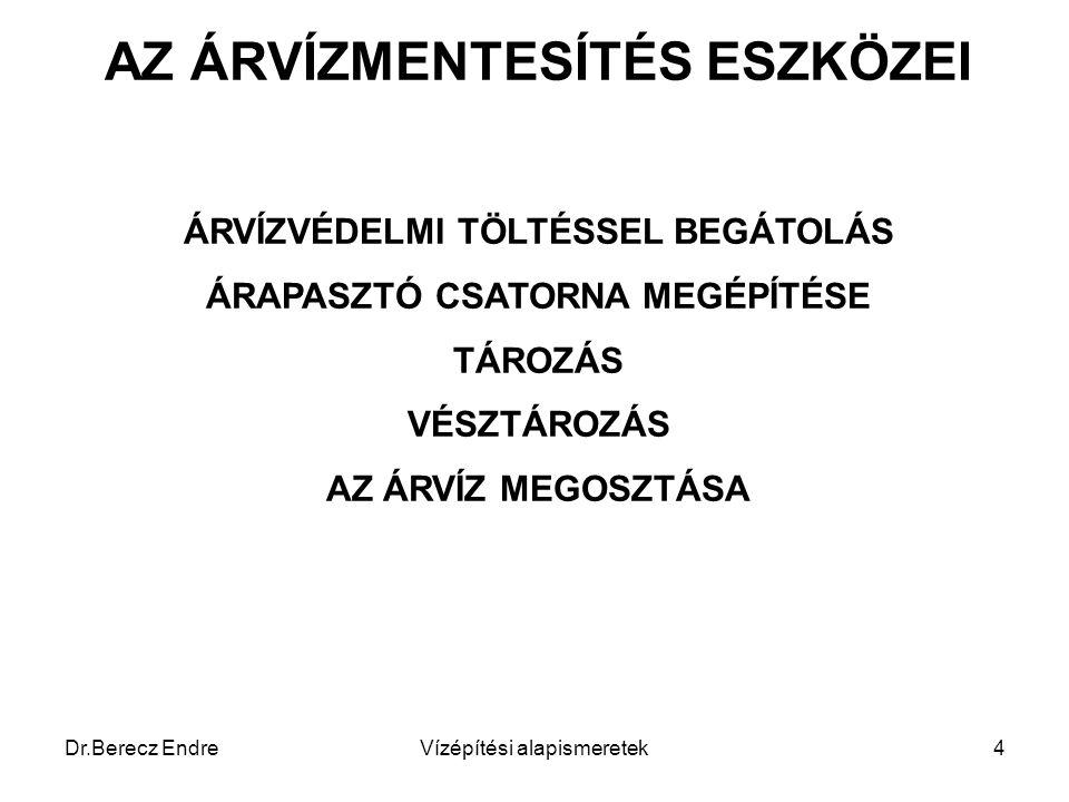 Dr.Berecz EndreVízépítési alapismeretek4 AZ ÁRVÍZMENTESÍTÉS ESZKÖZEI ÁRVÍZVÉDELMI TÖLTÉSSEL BEGÁTOLÁS ÁRAPASZTÓ CSATORNA MEGÉPÍTÉSE TÁROZÁS VÉSZTÁROZÁ