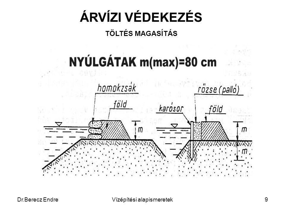Dr.Berecz EndreVízépítési alapismeretek9 ÁRVÍZI VÉDEKEZÉS TÖLTÉS MAGASÍTÁS