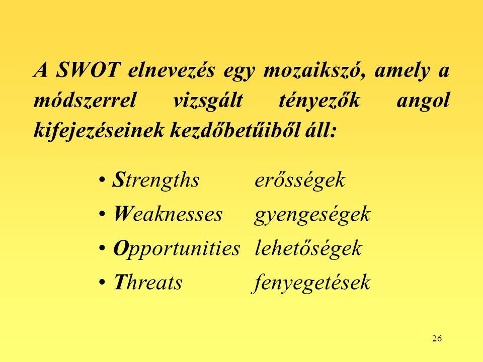 26 A SWOT elnevezés egy mozaikszó, amely a módszerrel vizsgált tényezők angol kifejezéseinek kezdőbetűiből áll: Strengthserősségek Weaknessesgyengeség