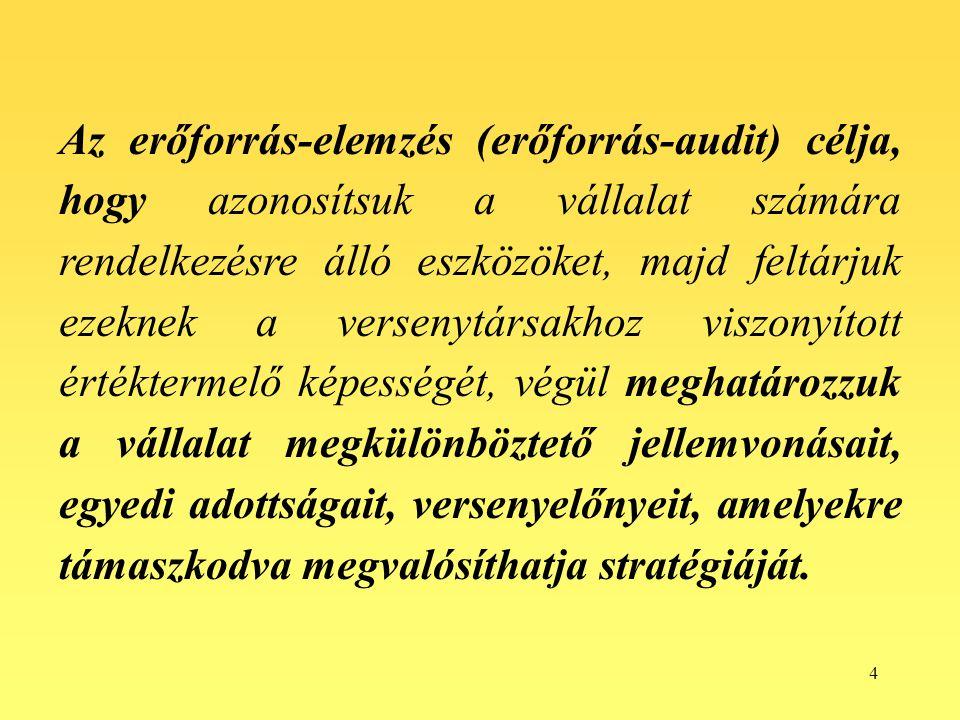 15 4.4.3. Összehasonlítási, viszonyítási módszerek