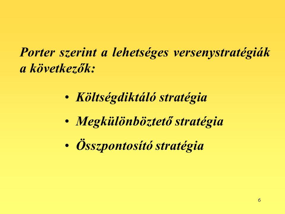 6 Porter szerint a lehetséges versenystratégiák a következők: Költségdiktáló stratégia Megkülönböztető stratégia Összpontosító stratégia
