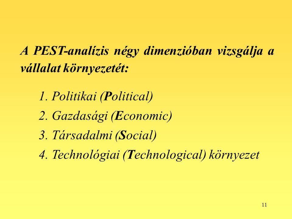 11 1. Politikai (Political) 2. Gazdasági (Economic) 3. Társadalmi (Social) 4. Technológiai (Technological) környezet A PEST-analízis négy dimenzióban