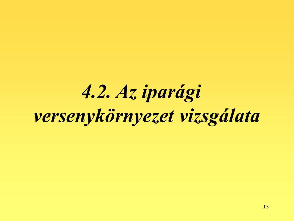 13 4.2. Az iparági versenykörnyezet vizsgálata