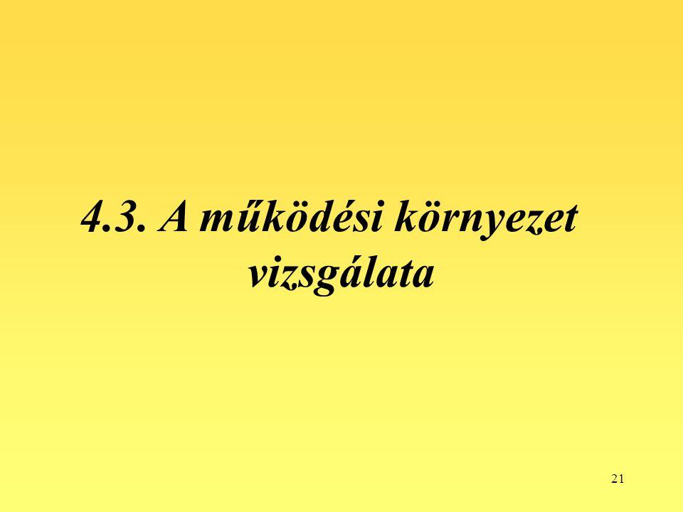21 4.3. A működési környezet vizsgálata