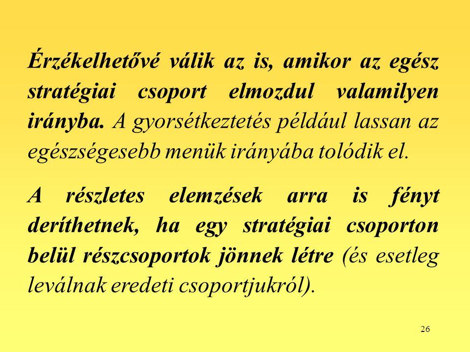 26 Érzékelhetővé válik az is, amikor az egész stratégiai csoport elmozdul valamilyen irányba.