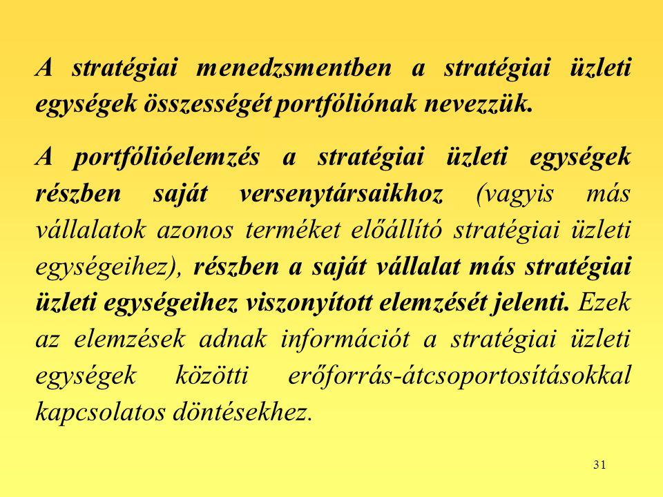 31 A stratégiai menedzsmentben a stratégiai üzleti egységek összességét portfóliónak nevezzük. A portfólióelemzés a stratégiai üzleti egységek részben