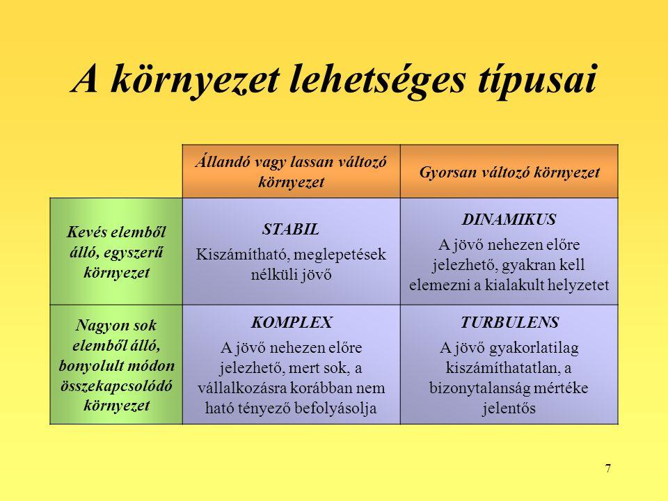 7 A környezet lehetséges típusai Állandó vagy lassan változó környezet Gyorsan változó környezet Kevés elemből álló, egyszerű környezet STABIL Kiszámí