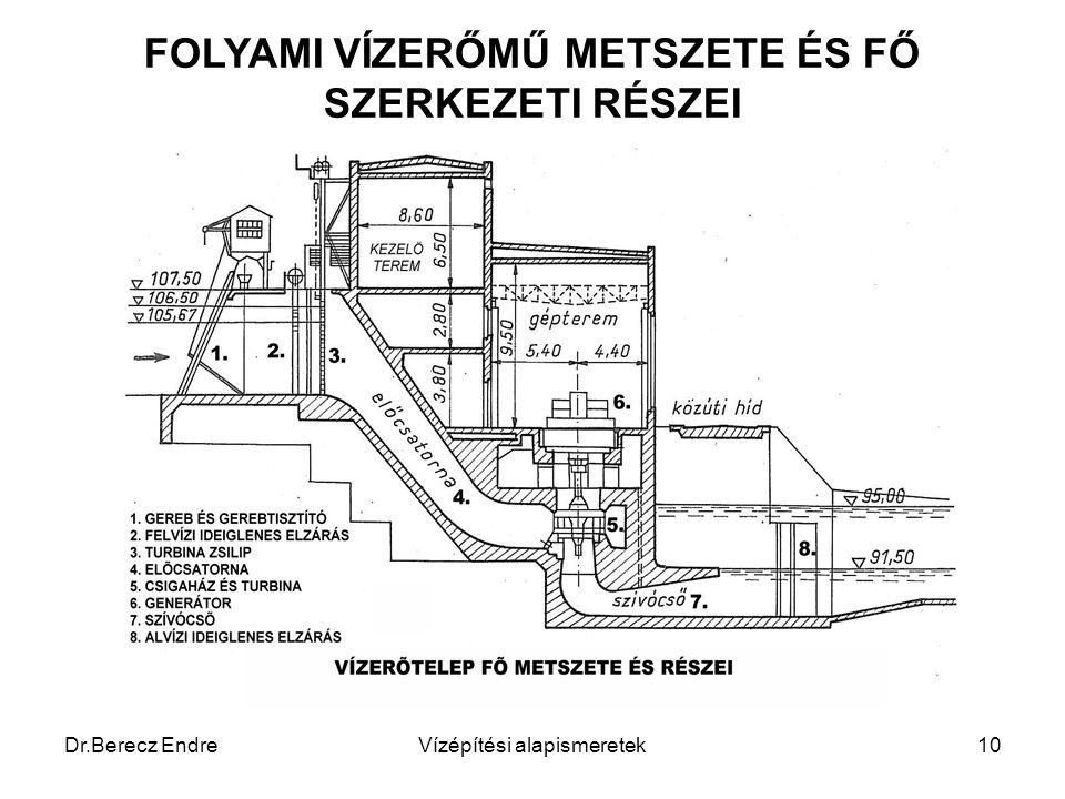 Dr.Berecz EndreVízépítési alapismeretek10 FOLYAMI VÍZERŐMŰ METSZETE ÉS FŐ SZERKEZETI RÉSZEI
