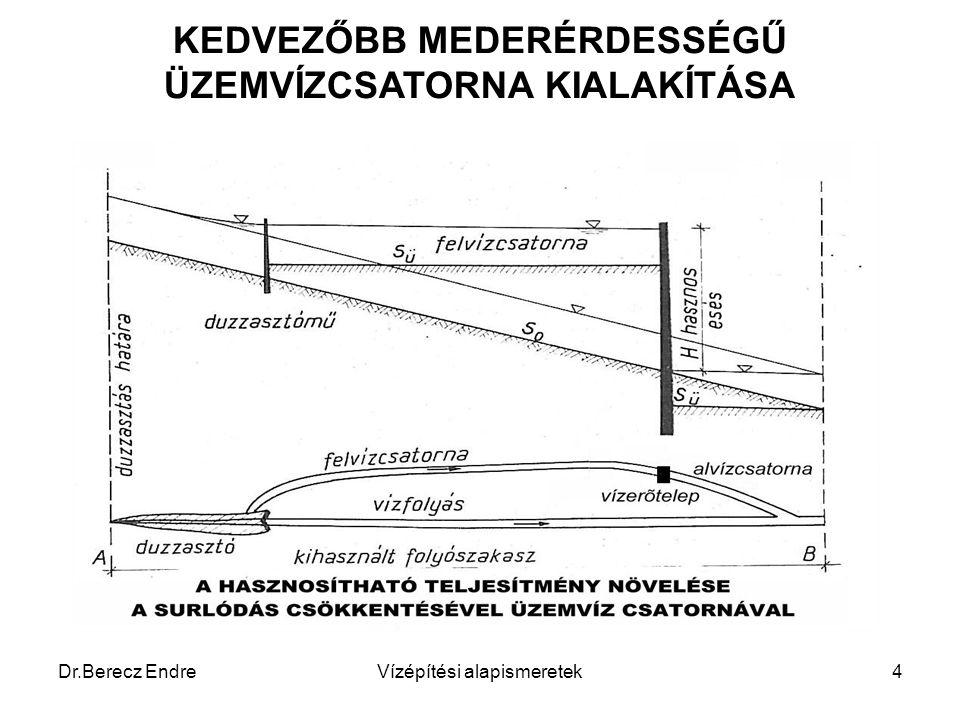 Dr.Berecz EndreVízépítési alapismeretek4 KEDVEZŐBB MEDERÉRDESSÉGŰ ÜZEMVÍZCSATORNA KIALAKÍTÁSA