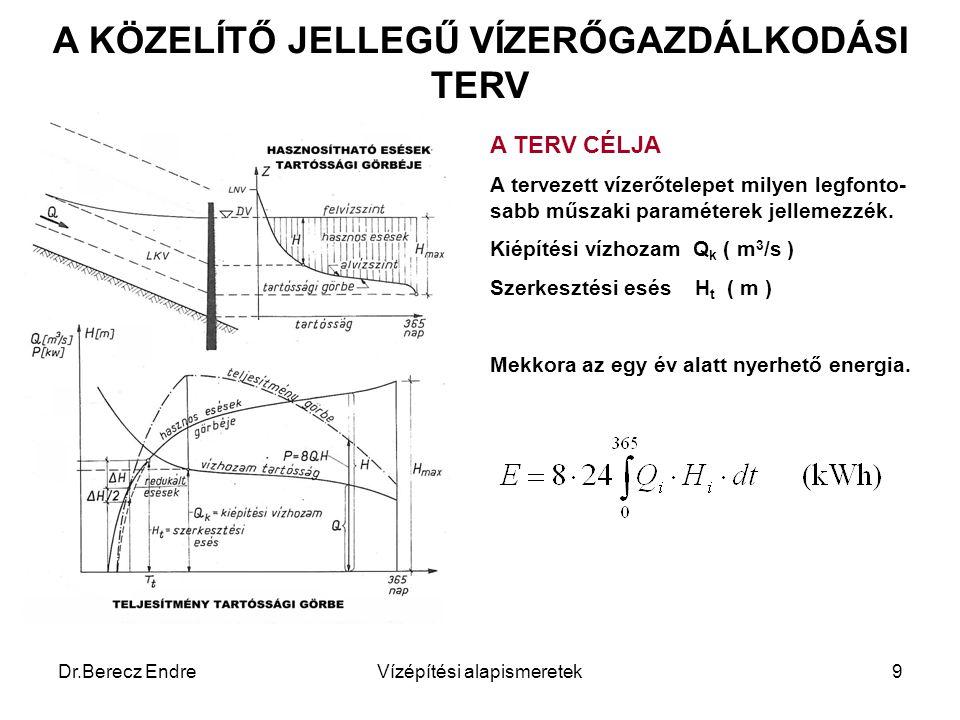 Dr.Berecz EndreVízépítési alapismeretek9 A KÖZELÍTŐ JELLEGŰ VÍZERŐGAZDÁLKODÁSI TERV A TERV CÉLJA A tervezett vízerőtelepet milyen legfonto- sabb műsza