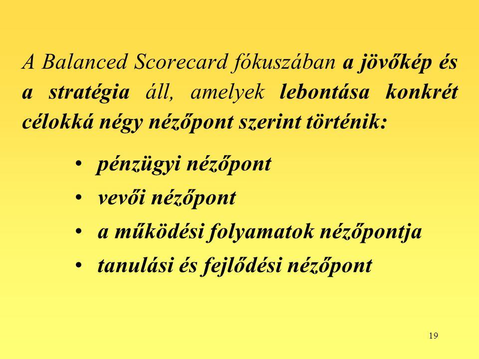 19 A Balanced Scorecard fókuszában a jövőkép és a stratégia áll, amelyek lebontása konkrét célokká négy nézőpont szerint történik: pénzügyi nézőpont v
